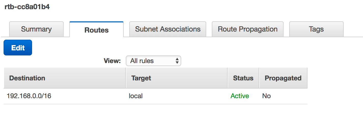 Private subnet route table